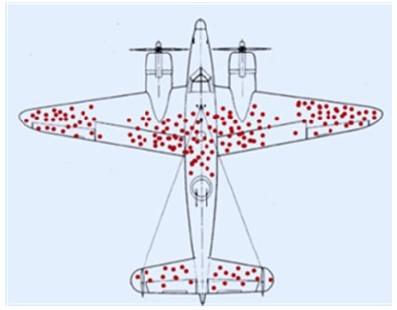 Avião da Segunda guerra