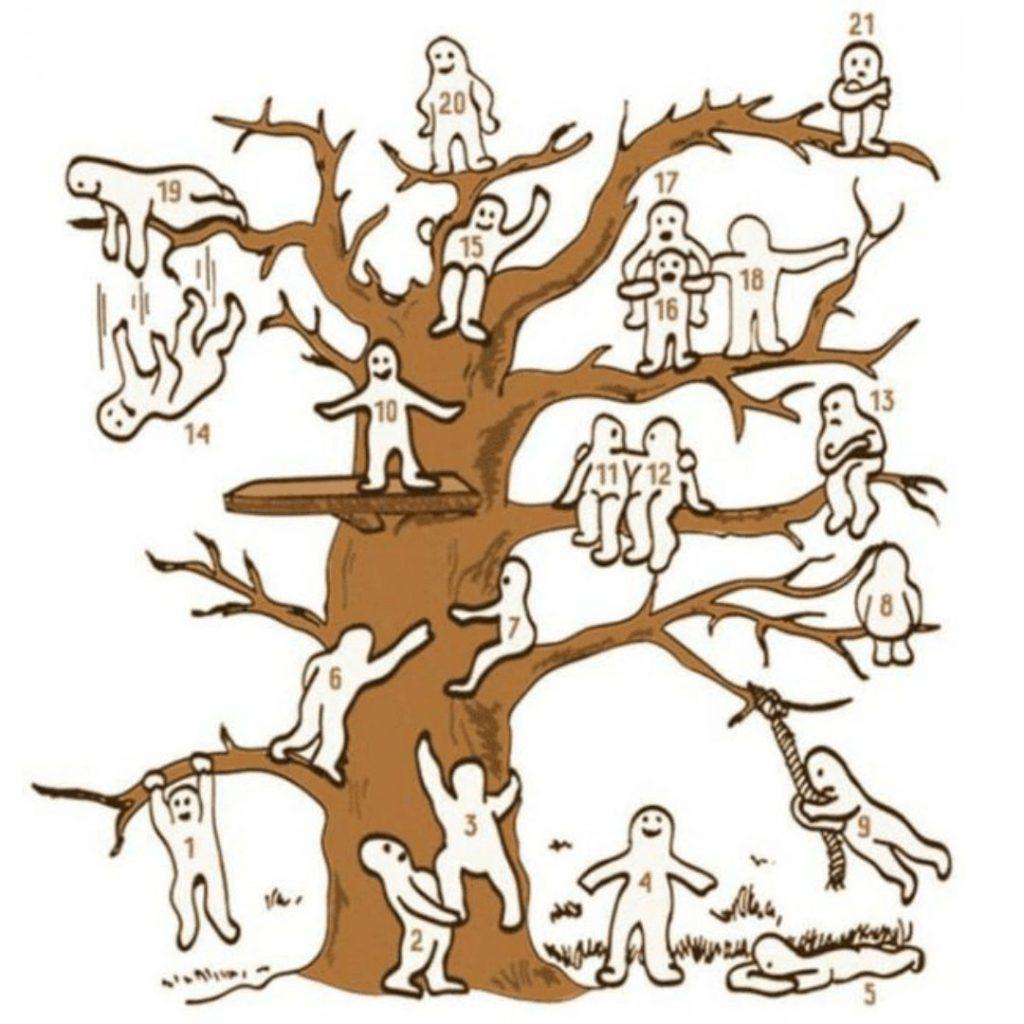 Árvore dos Sentimentos